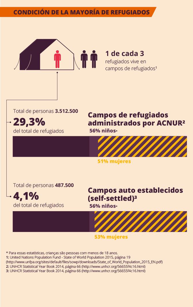 Infograficos_ESP_05