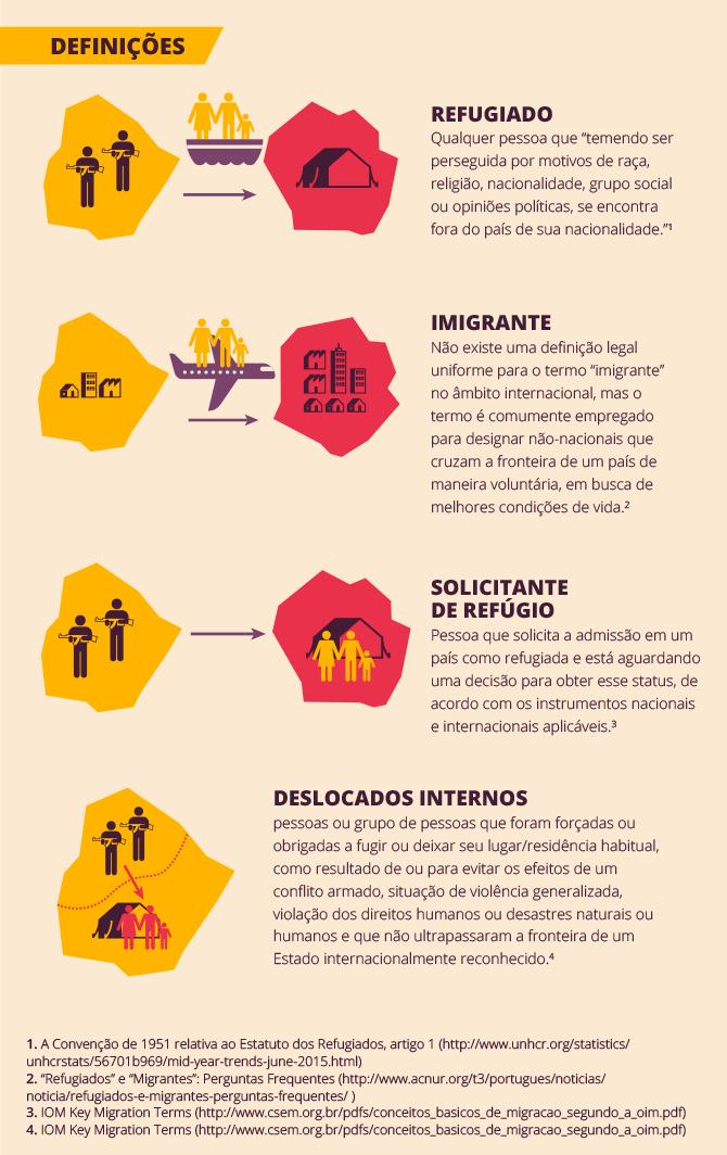 Infograficos_PT_01