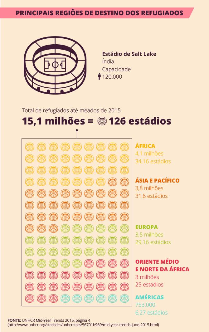 Infograficos_PT_02