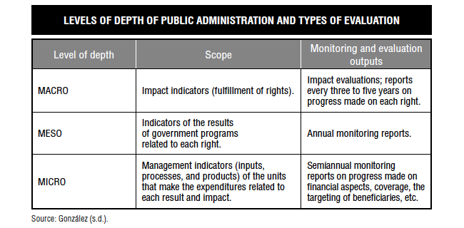 Example essay on the public administration theory